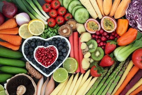 对健康饮食的总体态度