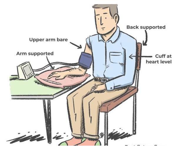 保持健康的血压很重要如何隔离管理血压