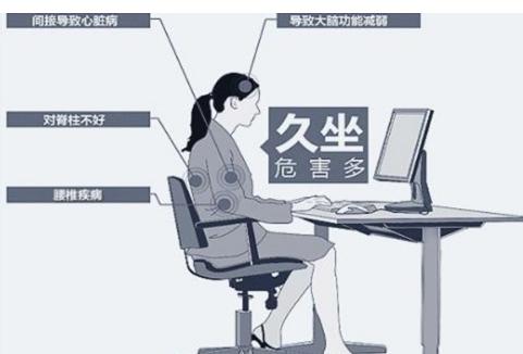 恒达登录注册办公室久坐对肌肉的影响有哪些