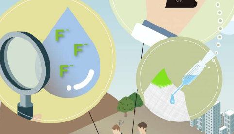 基于MOF的传感器用于水质测试