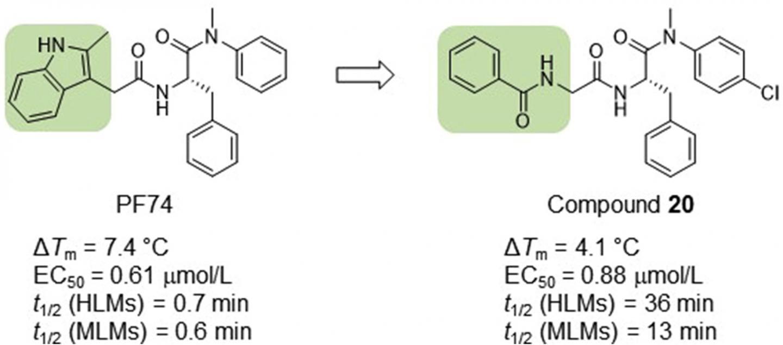新颖PF74样小分子靶向HIV-1的衣壳蛋白