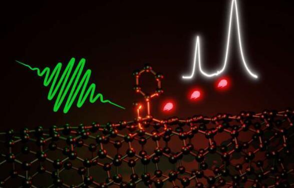 光学活性缺陷可改善碳纳米管