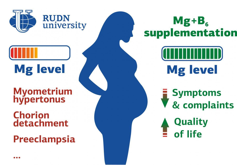 RUDN教授阐明了补充镁对怀孕和荷尔蒙失调的好处