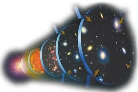 BICEP3 收紧了宇宙膨胀的界限