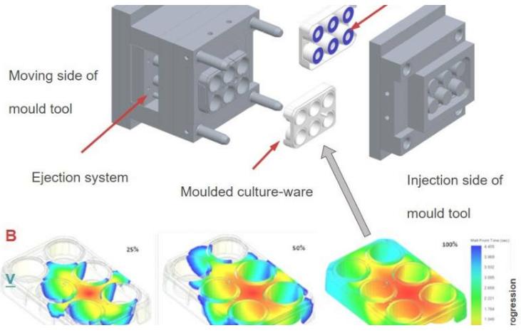 用于成骨的新型纳米振动生物反应器的设计